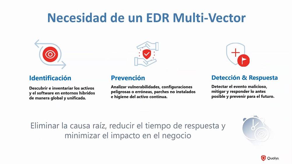 EDR Multi-Vector Qualys y OneseQ